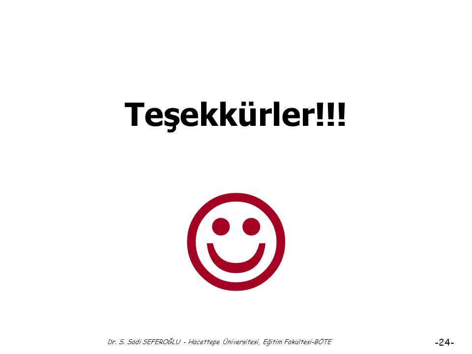 Dr. S. Sadi SEFEROĞLU - Hacettepe Üniversitesi, Eğitim Fakültesi-BÖTE -23- Kaynakça Bilen, M. (1999). Plandan uygulamaya öğretim. Ankara: Anı Yayıncıl