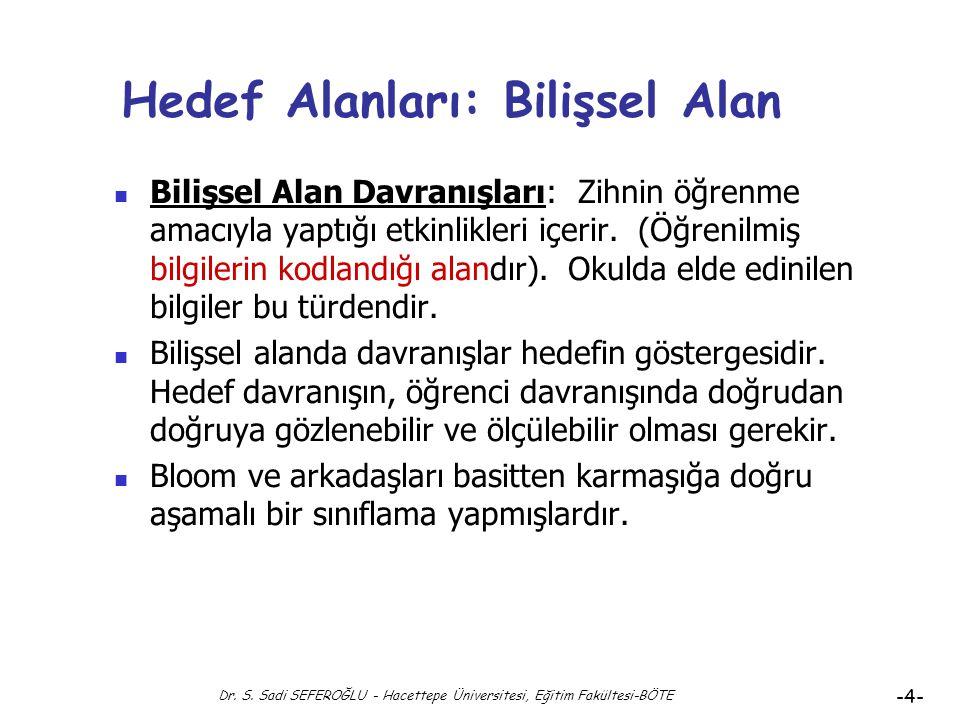 Dr. S. Sadi SEFEROĞLU - Hacettepe Üniversitesi, Eğitim Fakültesi-BÖTE -24- Teşekkürler!!!