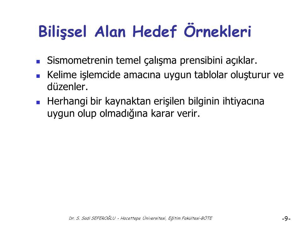Dr. S. Sadi SEFEROĞLU - Hacettepe Üniversitesi, Eğitim Fakültesi-BÖTE -8- Hedef Alanları: Bilişsel Alan ( 5 ) Analiz: Bilginin, onu oluşturan alt unsu