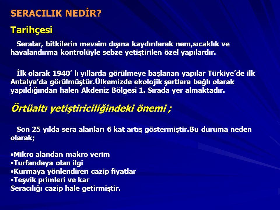 Türkiye'deki sahası (kapladığı alan) Türkiye'de genelde doğal iklim koşullarından yararlanıldığı için sektörün gelişimi Akdeniz ve Ege Bölgesinde olmuştur.