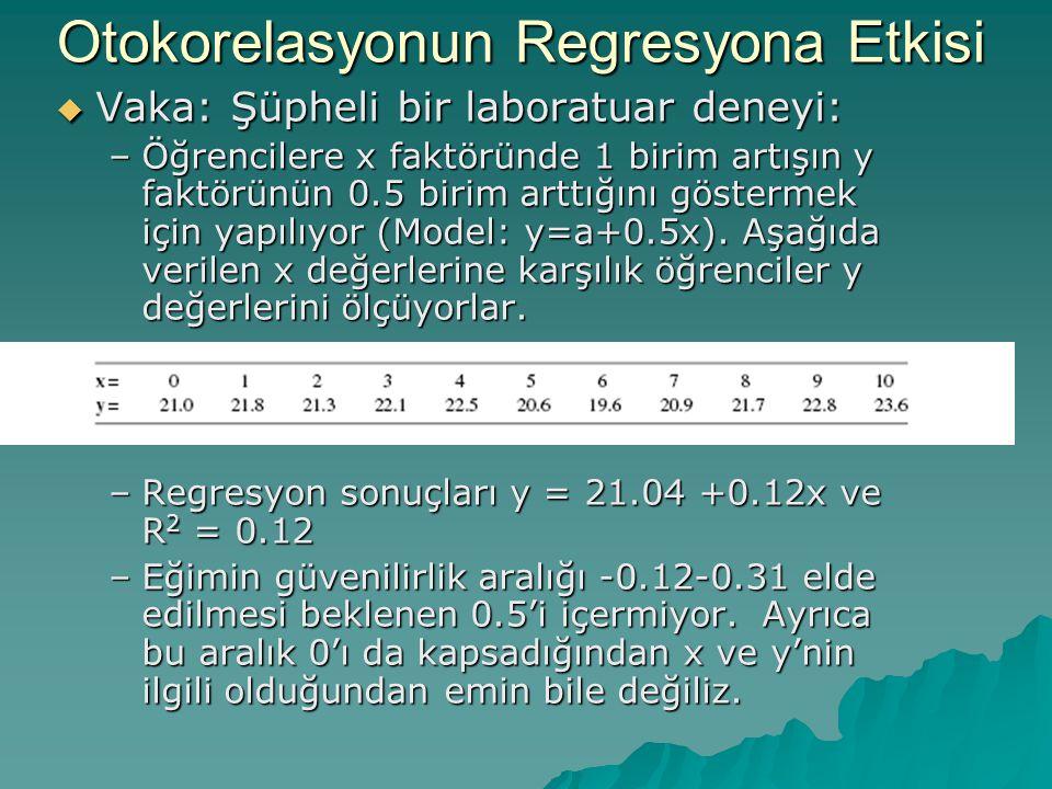 Otokorelasyonun Regresyona Etkisi  Vaka: Şüpheli bir laboratuar deneyi: –Öğrencilere x faktöründe 1 birim artışın y faktörünün 0.5 birim arttığını göstermek için yapılıyor (Model: y=a+0.5x).