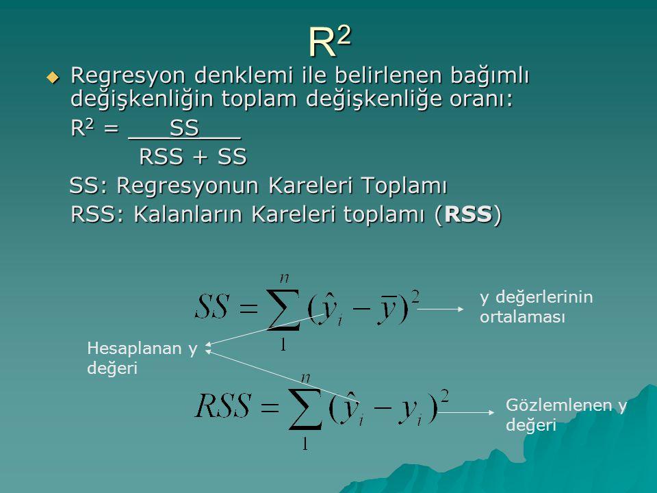 R2R2R2R2  R 2 = 1 uydurulan eğri örneklemdeki tüm bağımlı değişken değerlerindeki farklılaşmayı açıklayabiliyor.