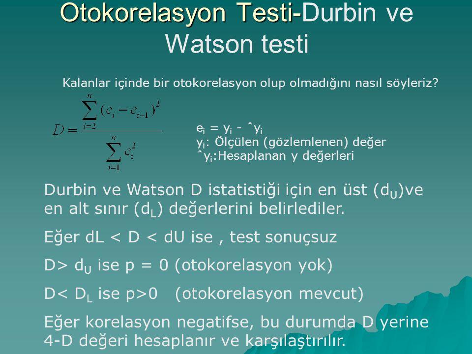 Otokorelasyon Testi- Otokorelasyon Testi-Durbin ve Watson testi Durbin ve Watson D istatistiği için en üst (d U )ve en alt sınır (d L ) değerlerini be