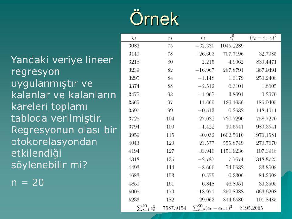 Örnek Yandaki veriye lineer regresyon uygulanmıştır ve kalanlar ve kalanların kareleri toplamı tabloda verilmiştir.