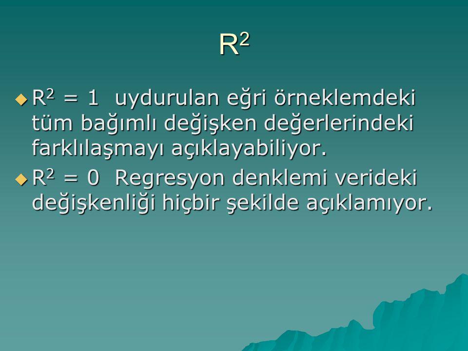 R2R2R2R2  R 2 = 1 uydurulan eğri örneklemdeki tüm bağımlı değişken değerlerindeki farklılaşmayı açıklayabiliyor.  R 2 = 0 Regresyon denklemi veridek