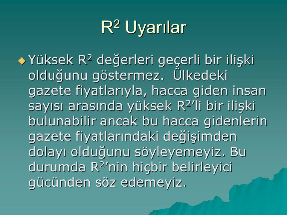 R 2 Uyarılar  Yüksek R 2 değerleri geçerli bir ilişki olduğunu göstermez. Ülkedeki gazete fiyatlarıyla, hacca giden insan sayısı arasında yüksek R 2