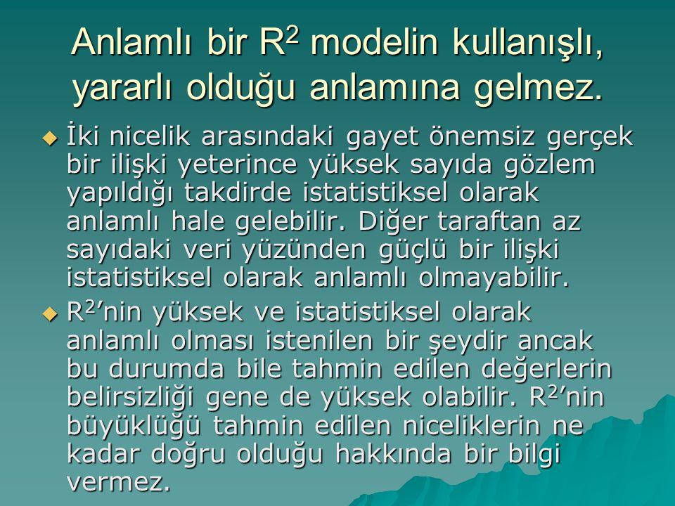 Anlamlı bir R 2 modelin kullanışlı, yararlı olduğu anlamına gelmez.  İki nicelik arasındaki gayet önemsiz gerçek bir ilişki yeterince yüksek sayıda g