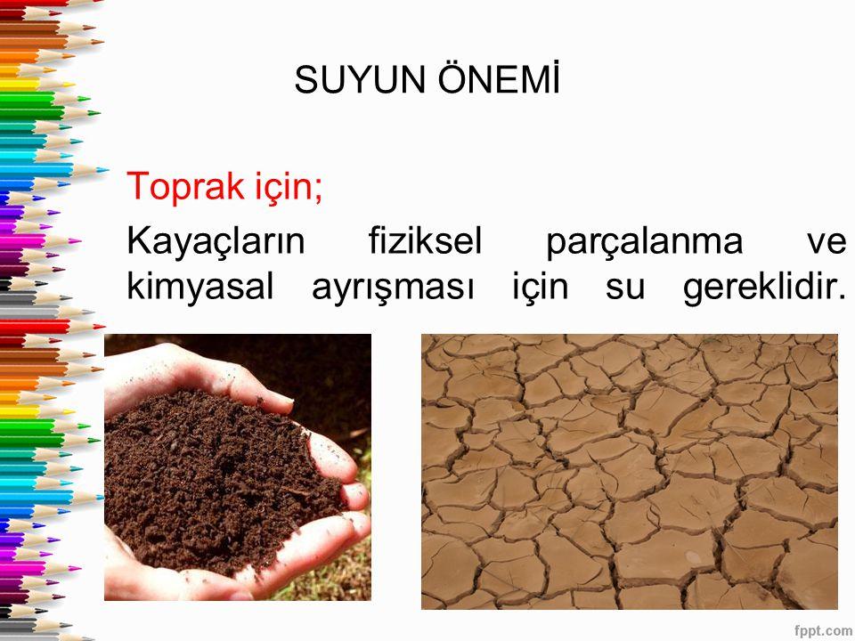 Toprak için; Kayaçların fiziksel parçalanma ve kimyasal ayrışması için su gereklidir. SUYUN ÖNEMİ