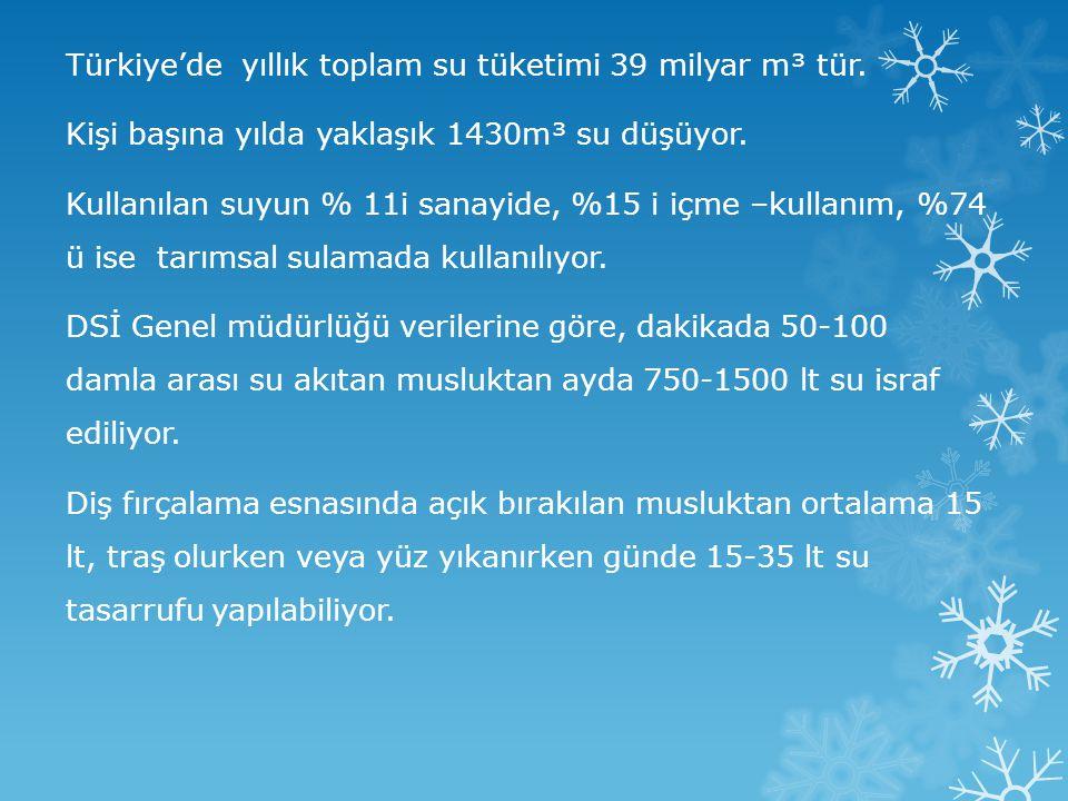 Türkiye'de yıllık toplam su tüketimi 39 milyar m³ tür.