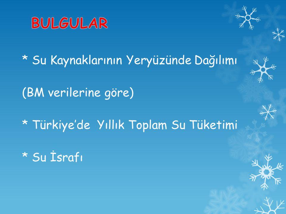* Su Kaynaklarının Yeryüzünde Dağılımı (BM verilerine göre) * Türkiye'de Yıllık Toplam Su Tüketimi * Su İsrafı