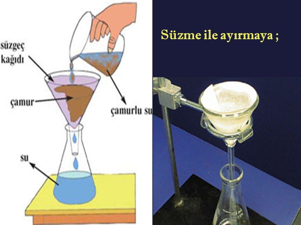 4.SÜZME : Katı ve sıvıdan oluşan heterojen karışımları (süspansiyon) ayırmak için kullanılan bir yöntemdir. Haşlanmış makarna-su, kum-su, demir tozu-s