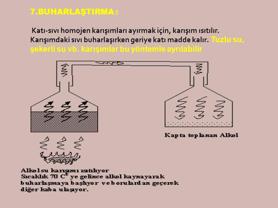 Damıtma Sistemi