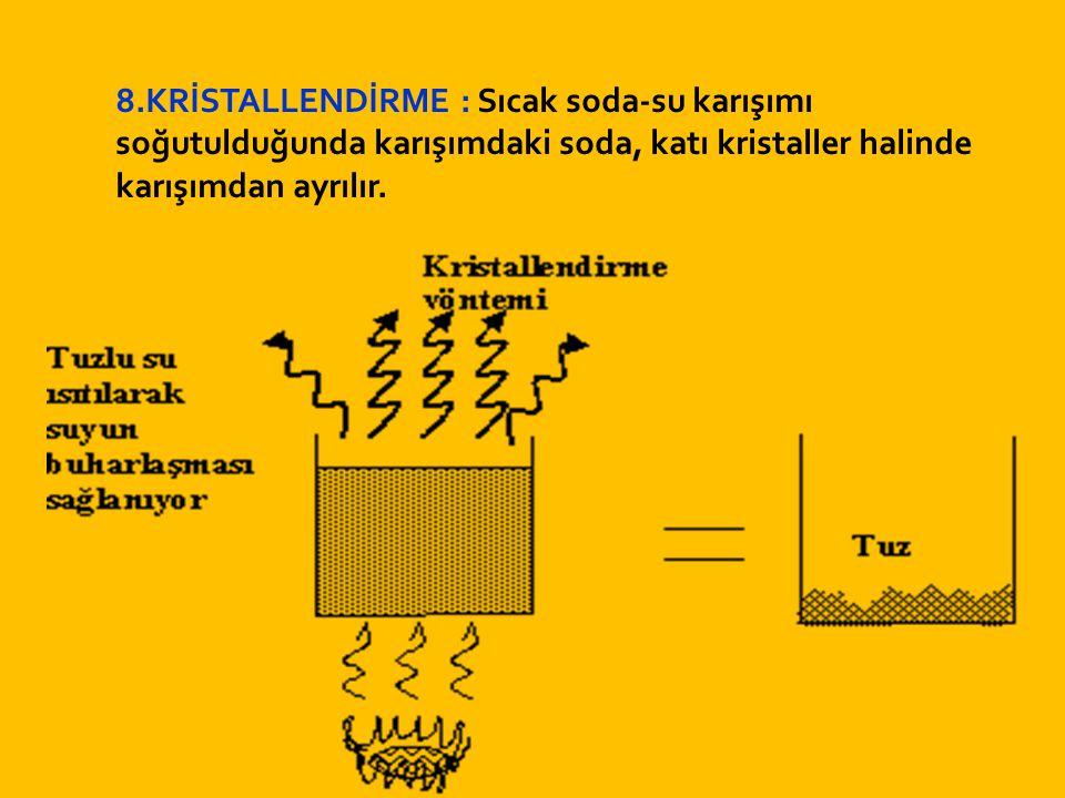7.BUHARLAŞTIRMA : Katı-sıvı homojen karışımları ayırmak için, karışım ısıtılır. Karışımdaki sıvı buharlaşırken geriye katı madde kalır. Tuzlu su, şeke