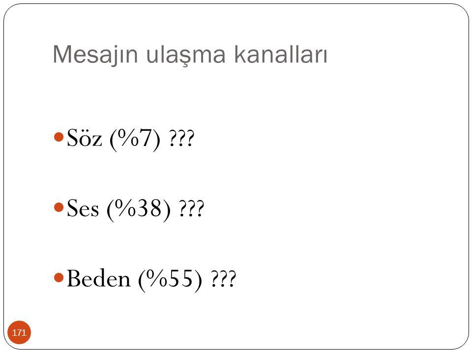 Mesajın ulaşma kanalları 171 Söz (%7) ??? Ses (%38) ??? Beden (%55) ???