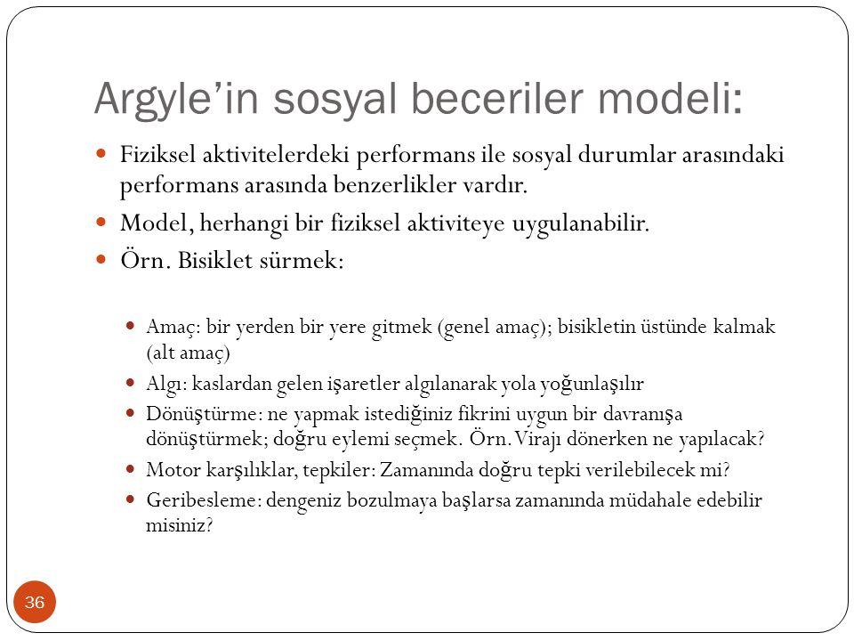 Argyle'in sosyal beceriler modeli: 36 Fiziksel aktivitelerdeki performans ile sosyal durumlar arasındaki performans arasında benzerlikler vardır. Mode