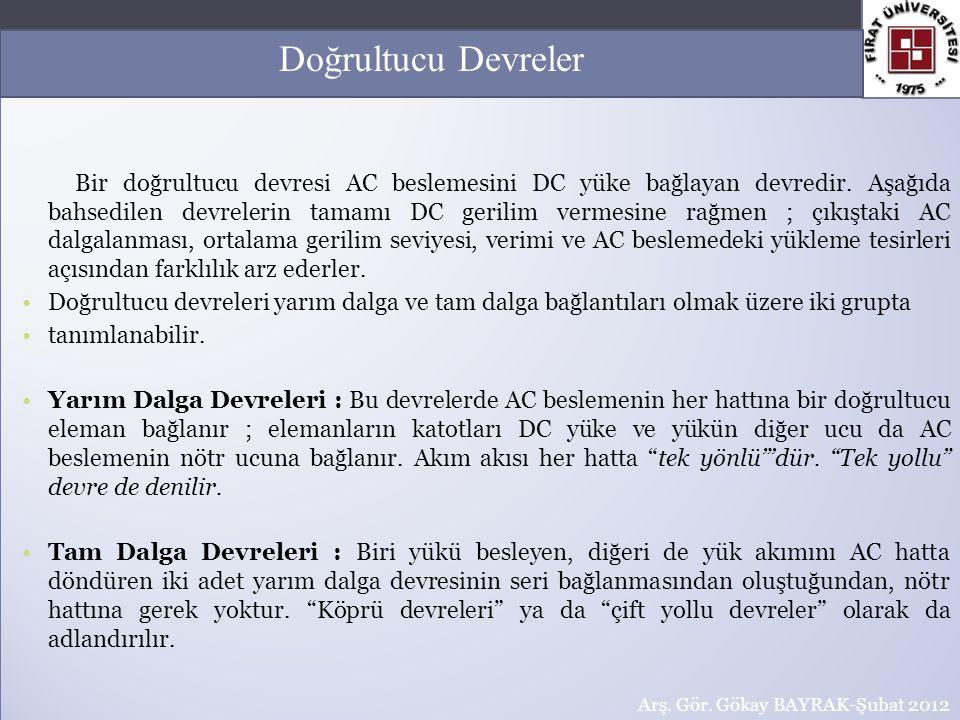 24 Arş.Gör. Gökay BAYRAK Fırat Üniversitesi Elektrik-Elektronik Müh.