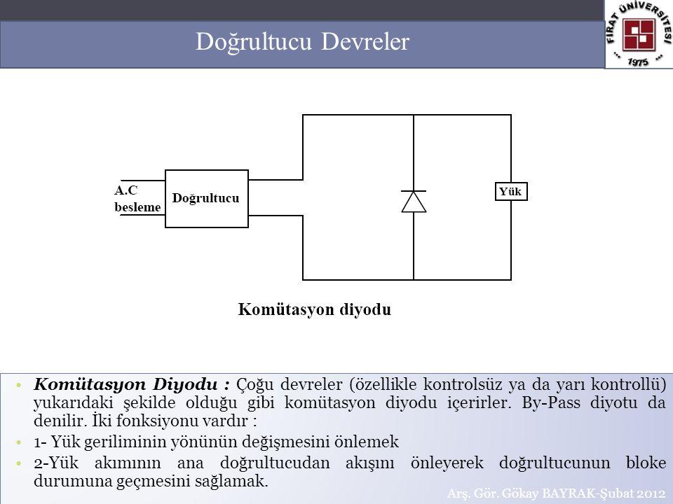 Komütasyon Diyodu : Çoğu devreler (özellikle kontrolsüz ya da yarı kontrollü) yukarıdaki şekilde olduğu gibi komütasyon diyodu içerirler. By-Pass diyo
