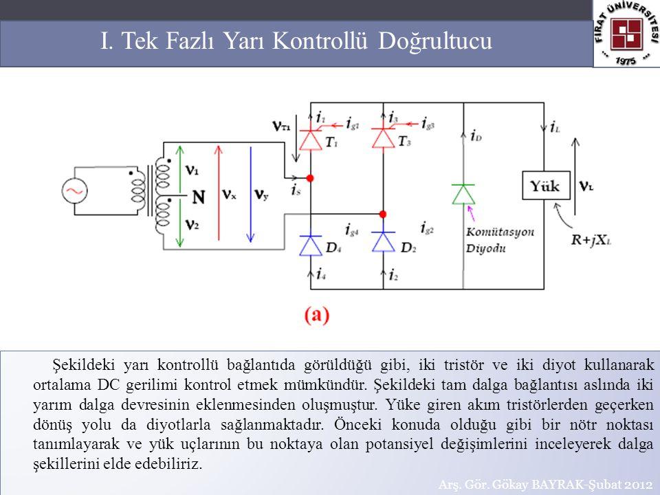 Şekildeki yarı kontrollü bağlantıda görüldüğü gibi, iki tristör ve iki diyot kullanarak ortalama DC gerilimi kontrol etmek mümkündür. Şekildeki tam da