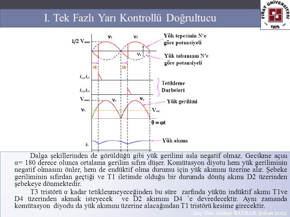 Dalga şekillerinden de görüldüğü gibi yük gerilimi asla negatif olmaz. Gecikme açısı α= 180 derece olunca ortalama gerilim sıfıra düşer. Komütasyon di