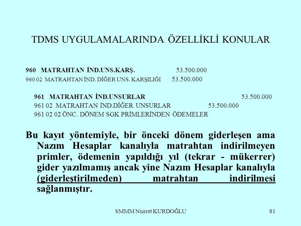 SMMM Nusret KURDOĞLU81 TDMS UYGULAMALARINDA ÖZELLİKLİ KONULAR 960 MATRAHTAN İND.UNS.KARŞ.