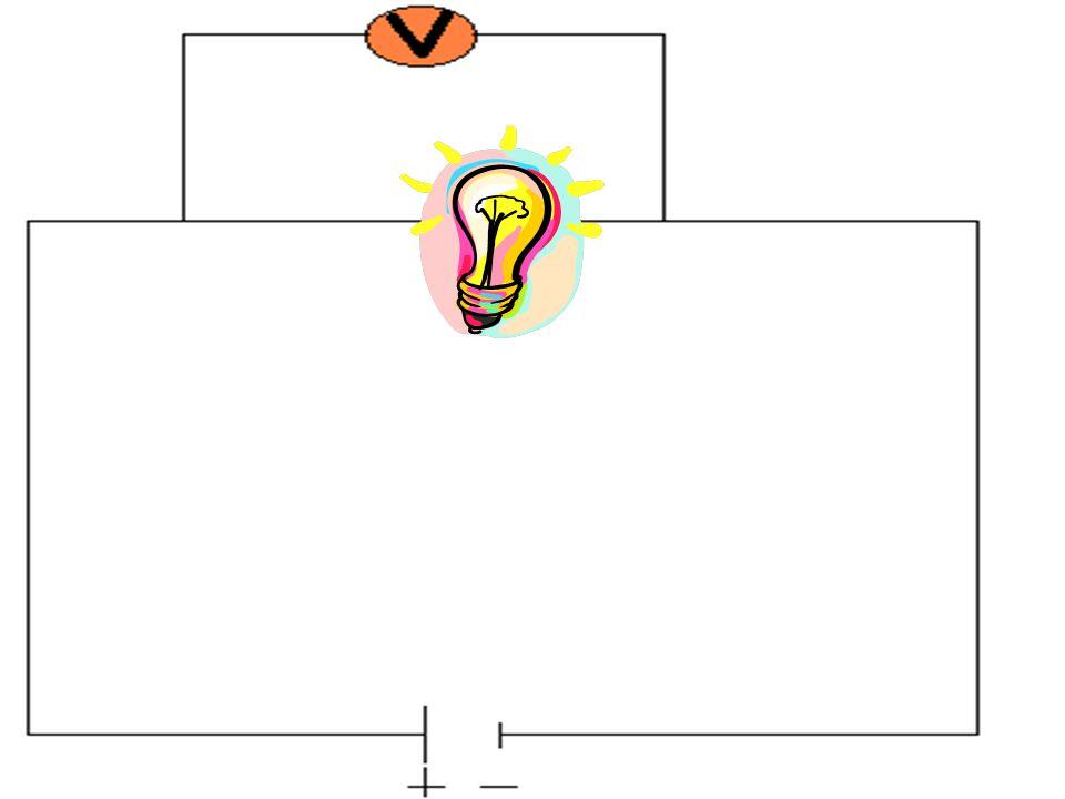 Haydi sizlerle basit bir elektrik devresi yapalım. Bu devreyi yaparken gerekli malzemeler; kablo, ampul,anahtar ve pildir. Sizce: Bir ampulün parlaklı