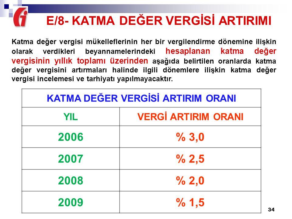 34 KATMA DEĞER VERGİSİ ARTIRIM ORANI YILVERGİ ARTIRIM ORANI 2006% 3,0 2007% 2,5 2008% 2,0 2009% 1,5 Katma değer vergisi mükelleflerinin her bir vergil