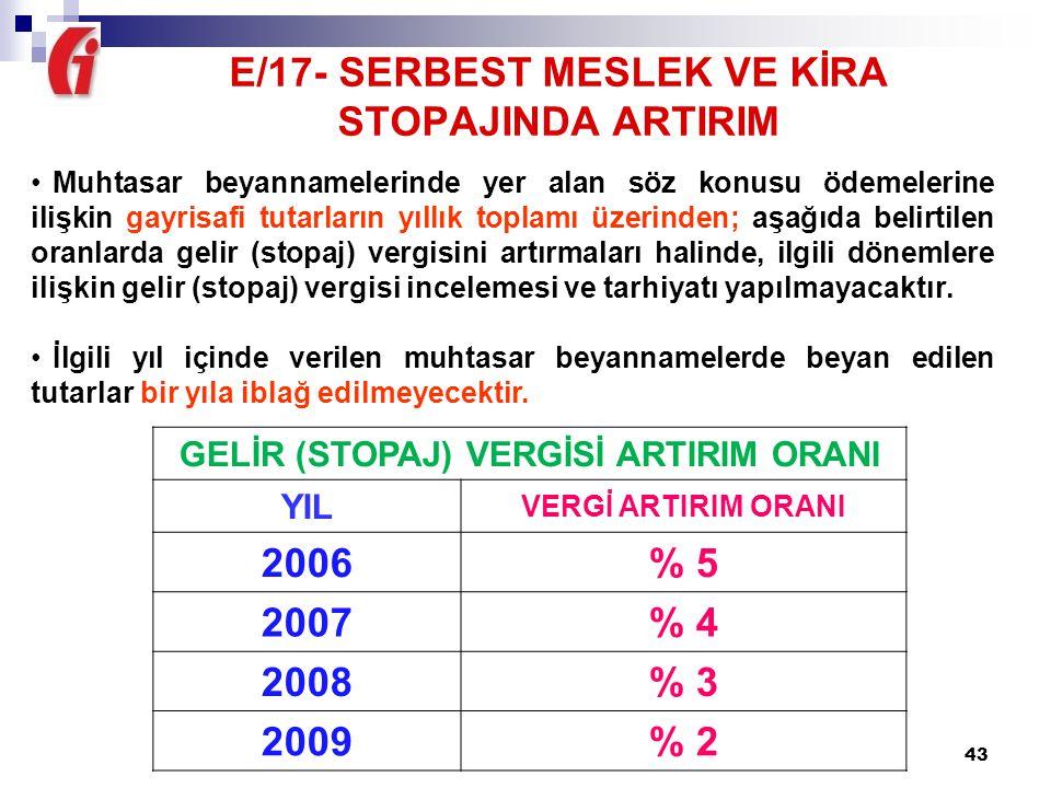 43 GELİR (STOPAJ) VERGİSİ ARTIRIM ORANI YIL VERGİ ARTIRIM ORANI 2006% 5 2007% 4 2008% 3 2009% 2 Muhtasar beyannamelerinde yer alan söz konusu ödemeler