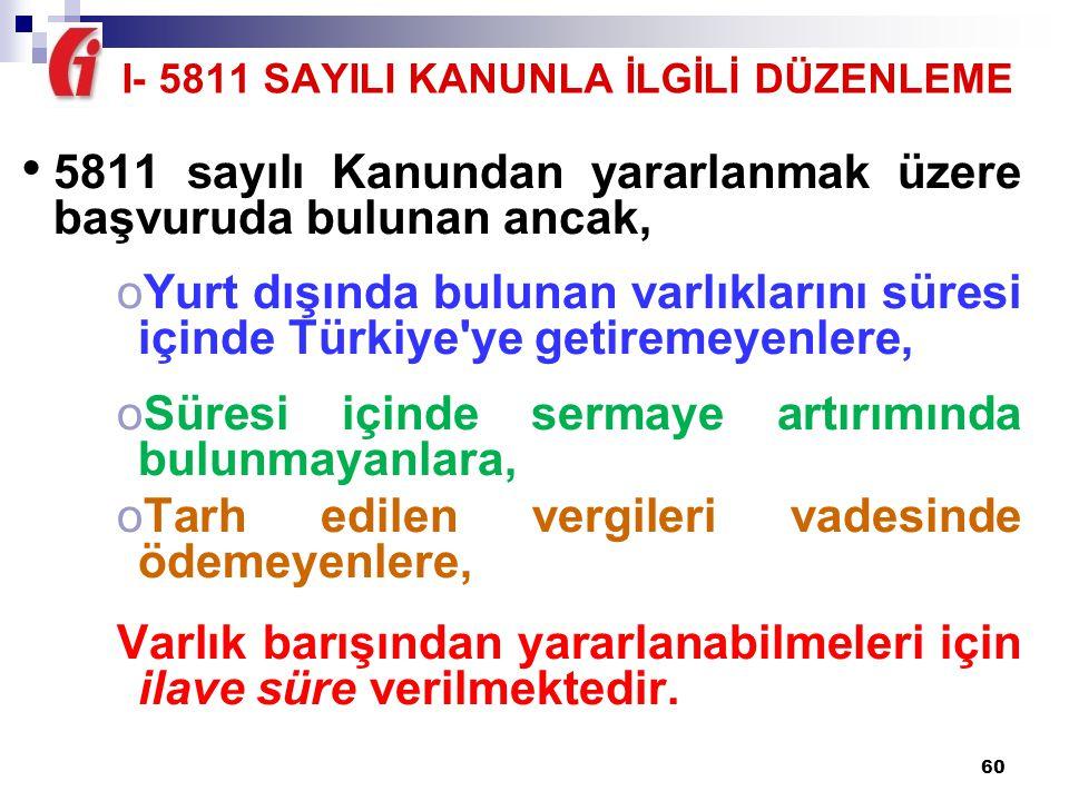 5811 sayılı Kanundan yararlanmak üzere başvuruda bulunan ancak, oYurt dışında bulunan varlıklarını süresi içinde Türkiye'ye getiremeyenlere, oSüresi i