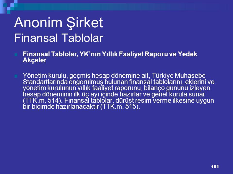161 Anonim Şirket Finansal Tablolar Finansal Tablolar, YK'nın Yıllık Faaliyet Raporu ve Yedek Akçeler Yönetim kurulu, geçmiş hesap dönemine ait, Türki