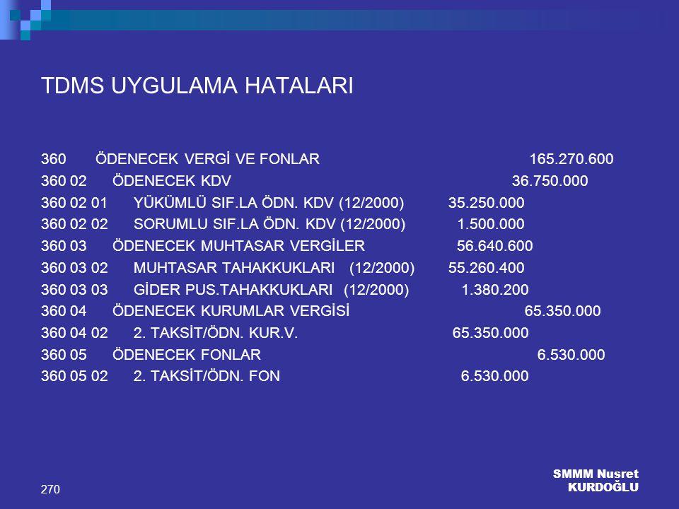 SMMM Nusret KURDOĞLU 270 TDMS UYGULAMA HATALARI 360 ÖDENECEK VERGİ VE FONLAR 165.270.600 360 02 ÖDENECEK KDV 36.750.000 360 02 01 YÜKÜMLÜ SIF.LA ÖDN.