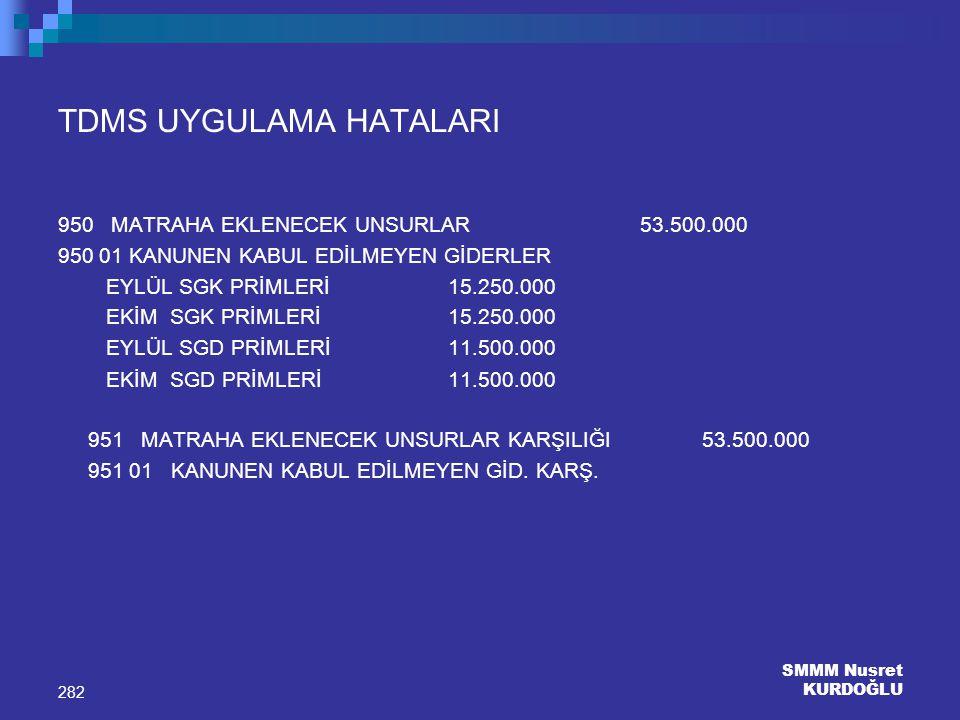 SMMM Nusret KURDOĞLU 282 TDMS UYGULAMA HATALARI 950 MATRAHA EKLENECEK UNSURLAR 53.500.000 950 01 KANUNEN KABUL EDİLMEYEN GİDERLER EYLÜL SGK PRİMLERİ 1