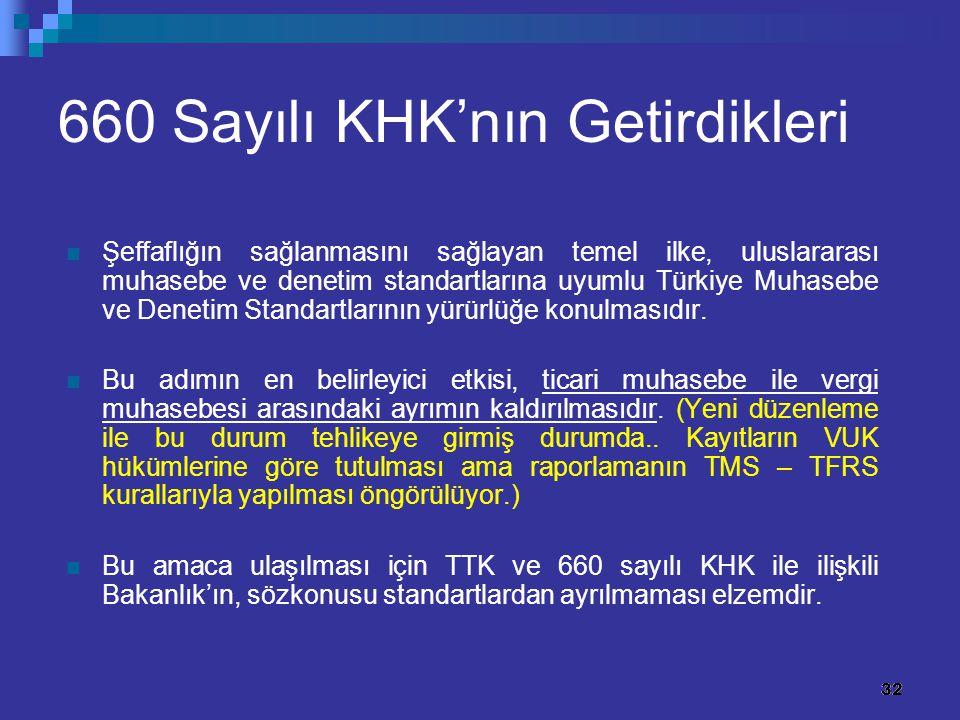 32 660 Sayılı KHK'nın Getirdikleri Şeffaflığın sağlanmasını sağlayan temel ilke, uluslararası muhasebe ve denetim standartlarına uyumlu Türkiye Muhase