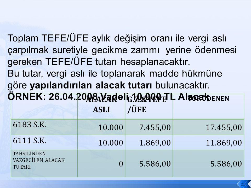 Toplam TEFE/ÜFE aylık değişim oranı ile vergi aslı çarpılmak suretiyle gecikme zammı yerine ödenmesi gereken TEFE/ÜFE tutarı hesaplanacaktır.