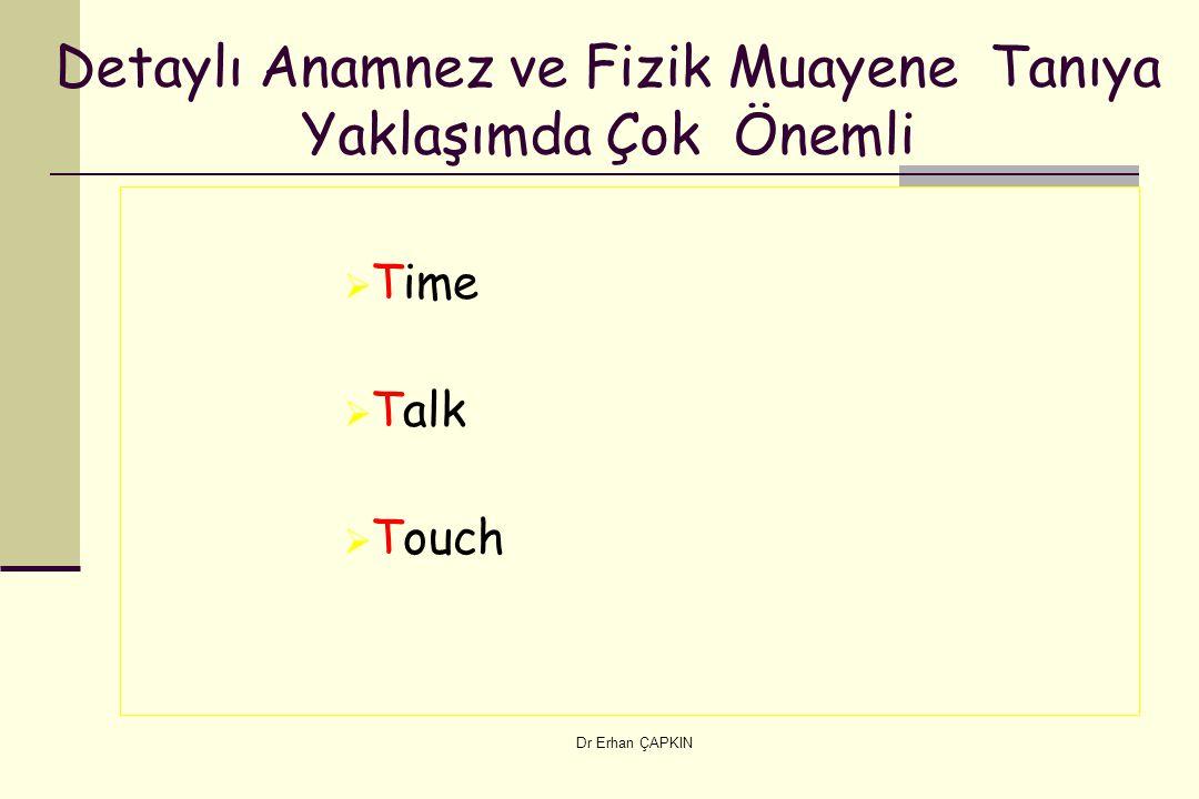 Dr Erhan ÇAPKIN Detaylı Anamnez ve Fizik Muayene Tanıya Yaklaşımda Çok Önemli  Time  Talk  Touch
