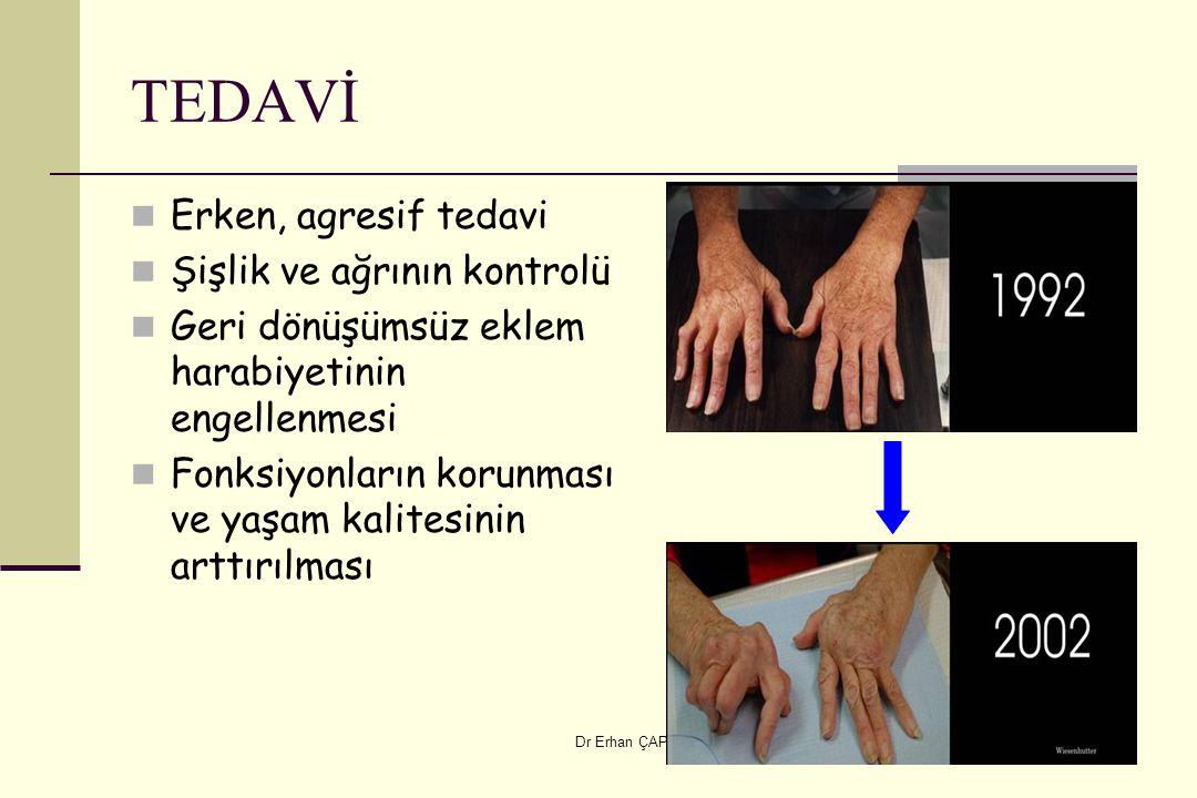 Dr Erhan ÇAPKIN TEDAVİ Erken, agresif tedavi Şişlik ve ağrının kontrolü Geri dönüşümsüz eklem harabiyetinin engellenmesi Fonksiyonların korunması ve y