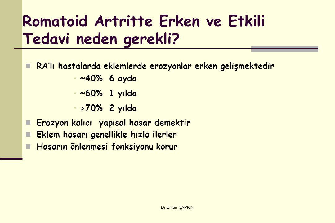 Dr Erhan ÇAPKIN Romatoid Artritte Erken ve Etkili Tedavi neden gerekli? RA'lı hastalarda eklemlerde erozyonlar erken gelişmektedir ~40% 6 ayda ~60% 1