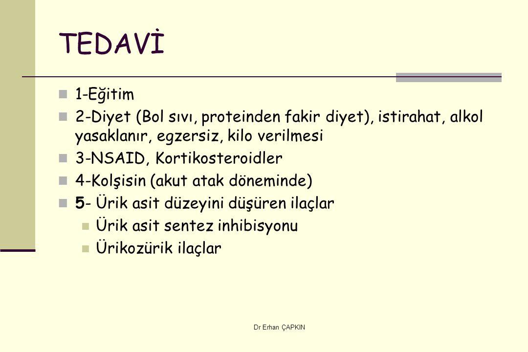 Dr Erhan ÇAPKIN TEDAVİ 1-Eğitim 2-Diyet (Bol sıvı, proteinden fakir diyet), istirahat, alkol yasaklanır, egzersiz, kilo verilmesi 3-NSAID, Kortikoster