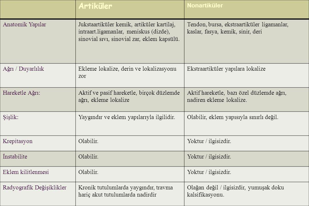 Dr Erhan ÇAPKIN Artiküler Nonartiküler Anatomik YapılarJukstaartiküler kemik, artiküler kartilaj, intraart.ligamanlar, meniskus (dizde), sinovial sıvı, sinovial zar, eklem kapsülü.