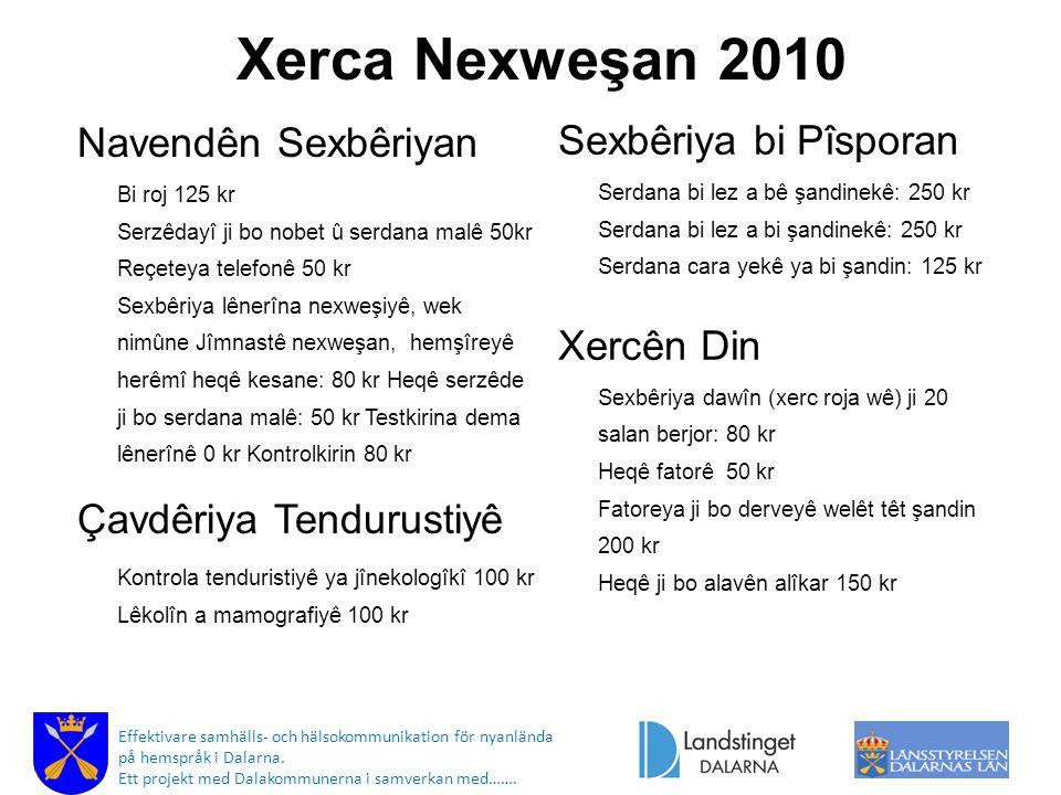 Xerca Nexweşan 2010 Navendên Sexbêriyan Bi roj 125 kr Serzêdayî ji bo nobet û serdana malê 50kr Reçeteya telefonê 50 kr Sexbêriya lênerîna nexweşiyê, wek nimûne Jîmnastê nexweşan, hemşîreyê herêmî heqê kesane: 80 kr Heqê serzêde ji bo serdana malê: 50 kr Testkirina dema lênerînê 0 kr Kontrolkirin 80 kr Çavdêriya Tendurustiyê Kontrola tenduristiyê ya jînekologîkî 100 kr Lêkolîn a mamografiyê 100 kr Sexbêriya bi Pîsporan Serdana bi lez a bê şandinekê: 250 kr Serdana bi lez a bi şandinekê: 250 kr Serdana cara yekê ya bi şandin: 125 kr Xercên Din Sexbêriya dawîn (xerc roja wê) ji 20 salan berjor: 80 kr Heqê fatorê 50 kr Fatoreya ji bo derveyê welêt têt şandin 200 kr Heqê ji bo alavên alîkar 150 kr Effektivare samhälls- och hälsokommunikation för nyanlända på hemspråk i Dalarna.
