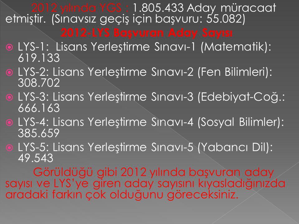 2012 yılında YGS : 1.805.433 Aday müracaat etmiştir. (Sınavsız geçiş için başvuru: 55.082) 2012-LYS Başvuran Aday Sayısı  LYS-1: Lisans Yerleştirme S