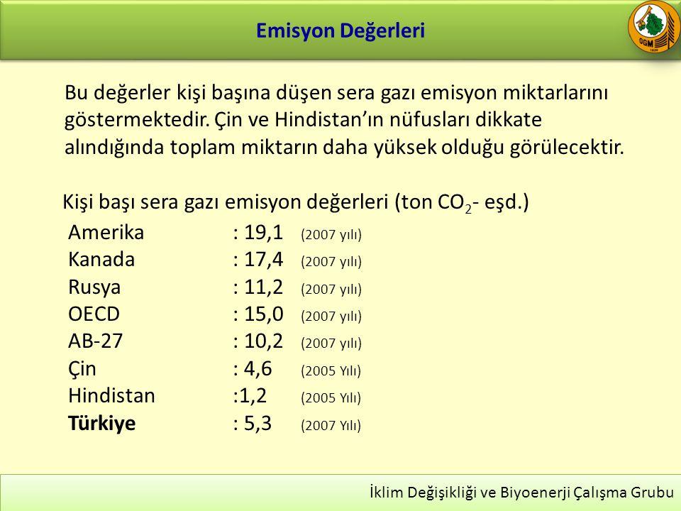 Emisyon Değerleri Bu değerler kişi başına düşen sera gazı emisyon miktarlarını göstermektedir.