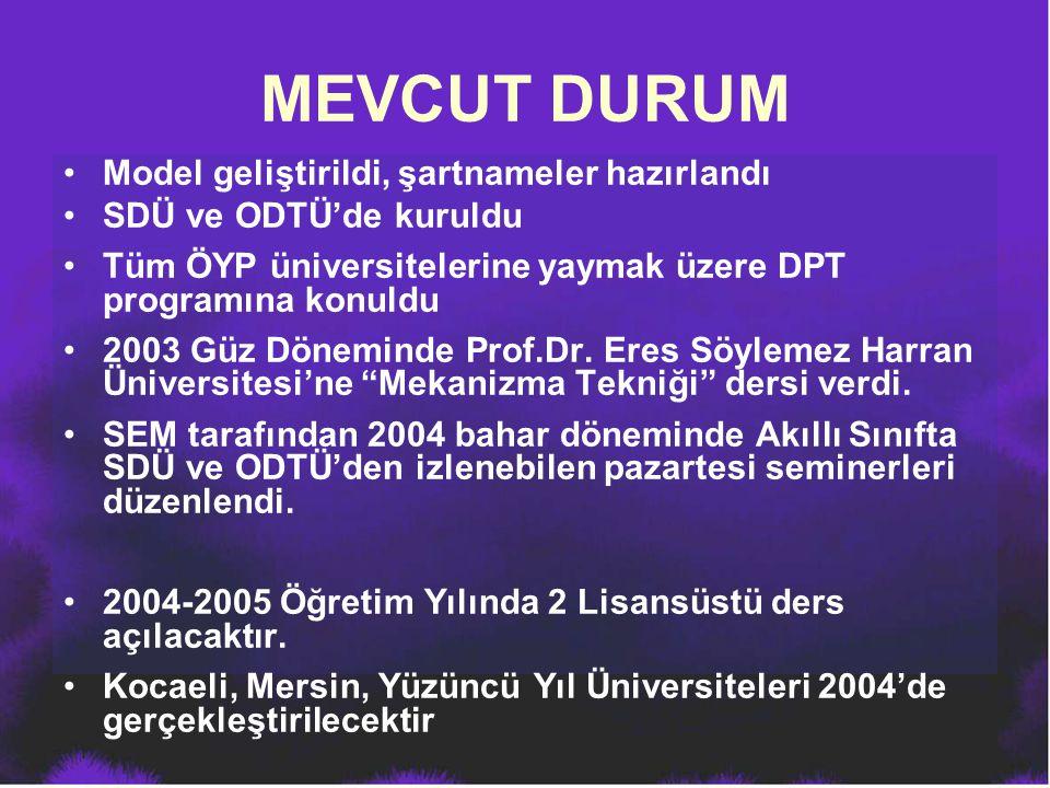 MEVCUT DURUM Model geliştirildi, şartnameler hazırlandı SDÜ ve ODTÜ'de kuruldu Tüm ÖYP üniversitelerine yaymak üzere DPT programına konuldu 2003 Güz D