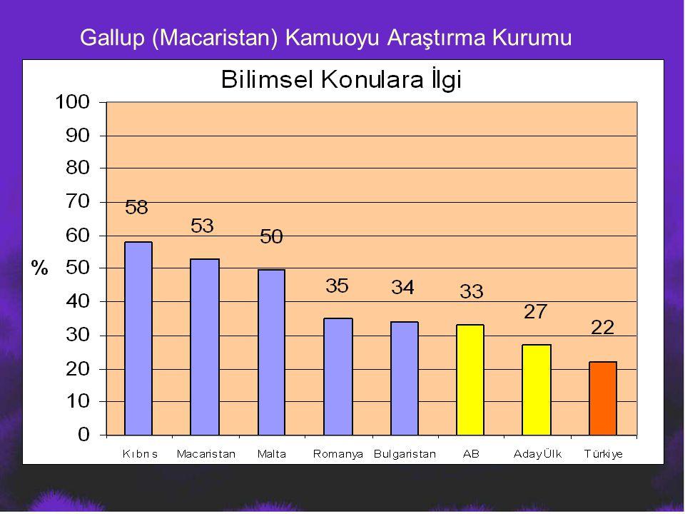 Gallup (Macaristan) Kamuoyu Araştırma Kurumu