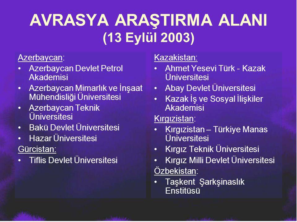 AVRASYA ARAŞTIRMA ALANI (13 Eylül 2003) Azerbaycan: Azerbaycan Devlet Petrol Akademisi Azerbaycan Mimarlık ve İnşaat Mühendisliği Üniversitesi Azerbay