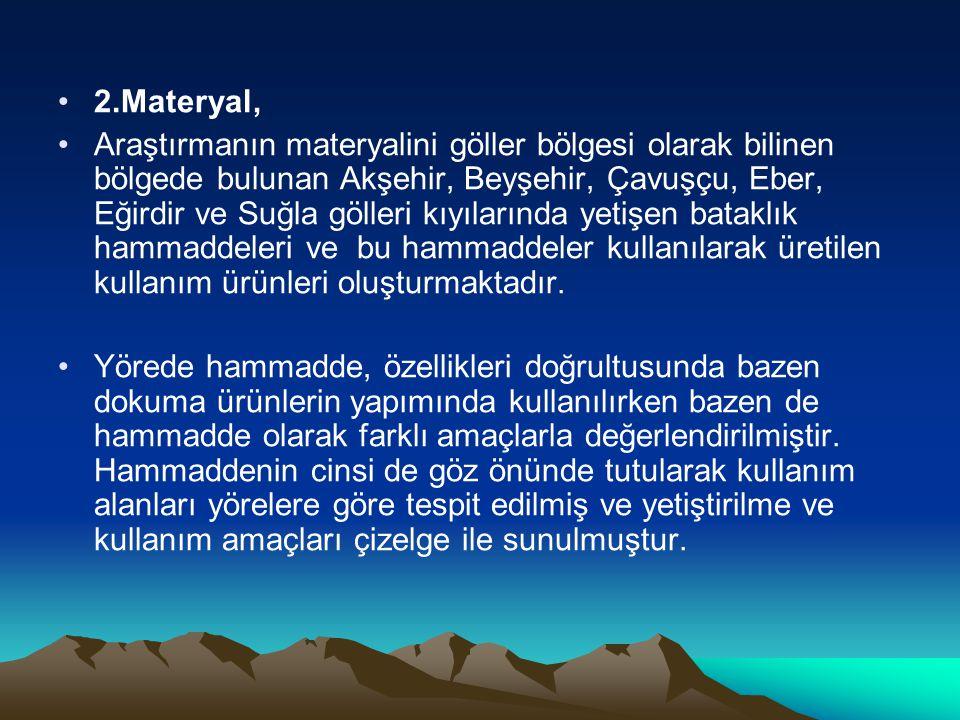 2.Materyal, Araştırmanın materyalini göller bölgesi olarak bilinen bölgede bulunan Akşehir, Beyşehir, Çavuşçu, Eber, Eğirdir ve Suğla gölleri kıyıları