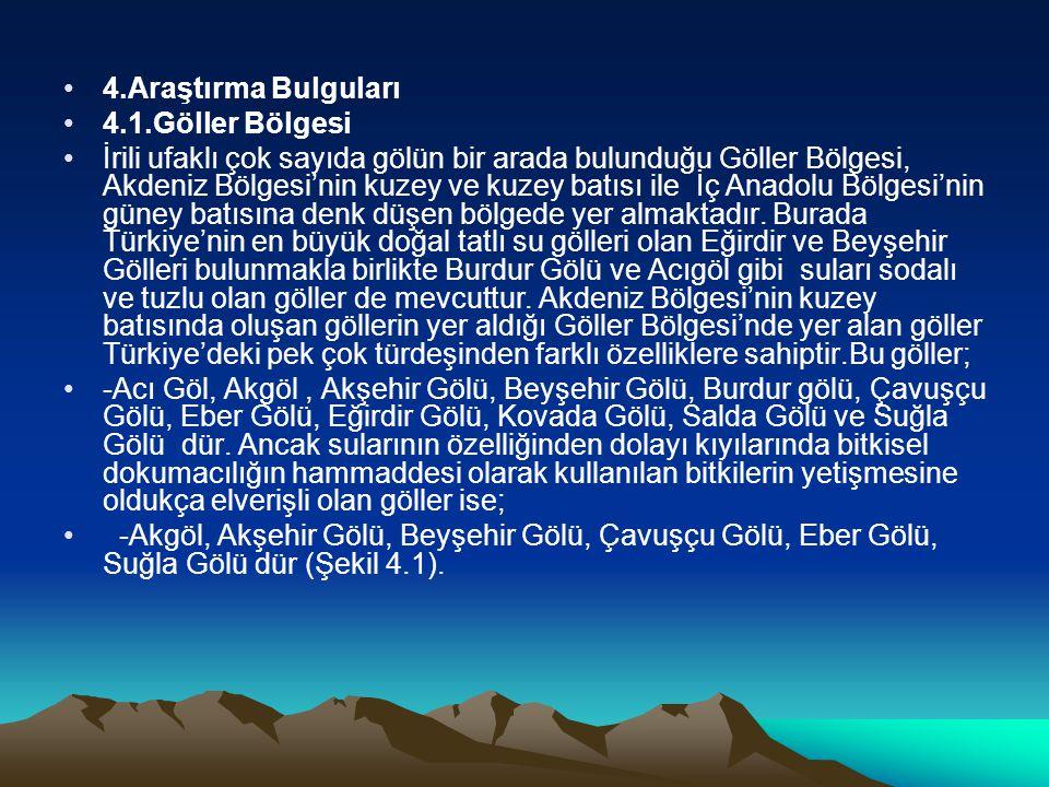 4.Araştırma Bulguları 4.1.Göller Bölgesi İrili ufaklı çok sayıda gölün bir arada bulunduğu Göller Bölgesi, Akdeniz Bölgesi'nin kuzey ve kuzey batısı i