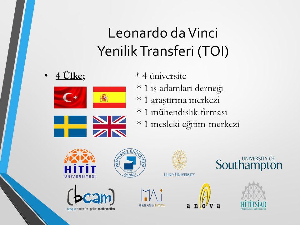 Leonardo da Vinci Yenilik Transferi (TOI) 4 Ülke; * 4 üniversite * 1 iş adamları derneği * 1 araştırma merkezi * 1 mühendislik firması * 1 mesleki eği