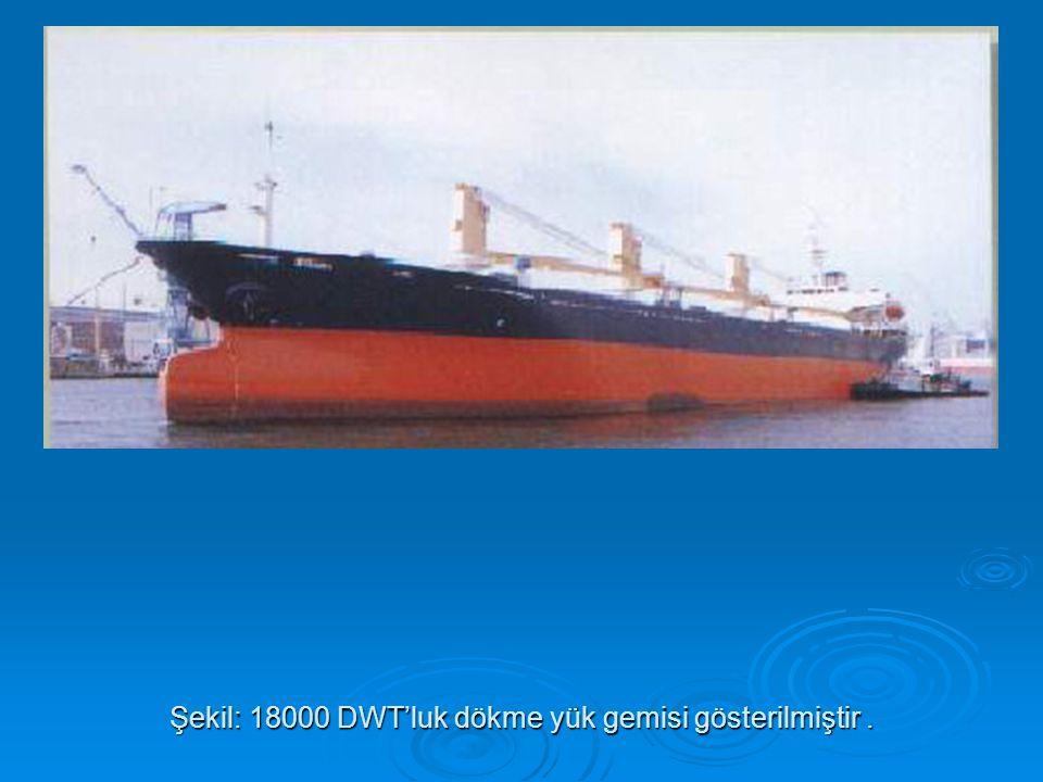 Şekil: 18000 DWT'luk dökme yük gemisi gösterilmiştir.
