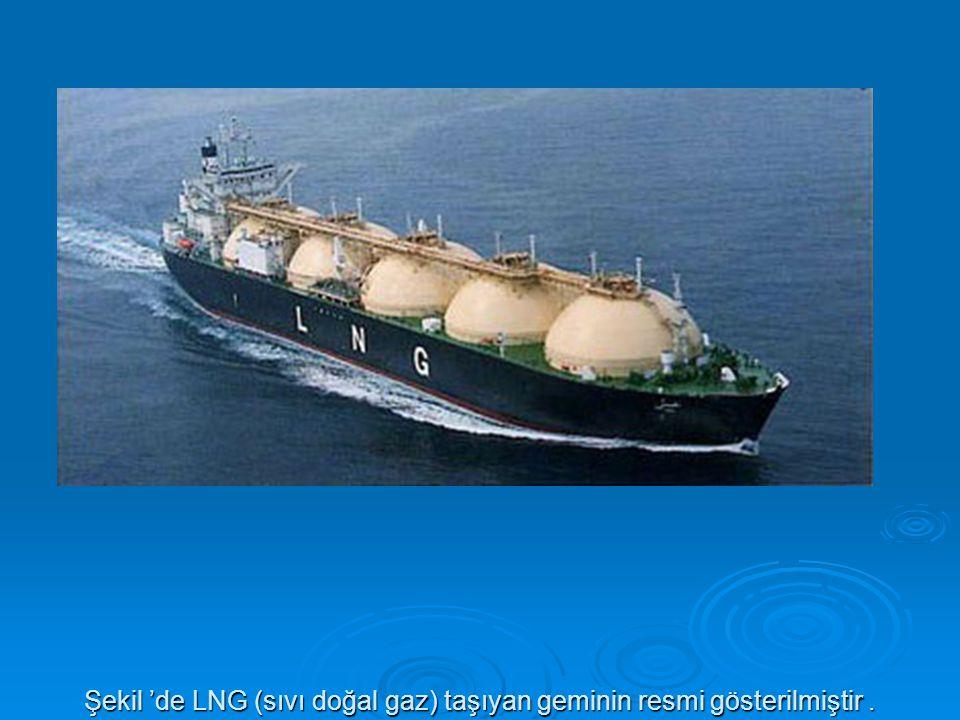 Şekil 'de LNG (sıvı doğal gaz) taşıyan geminin resmi gösterilmiştir.