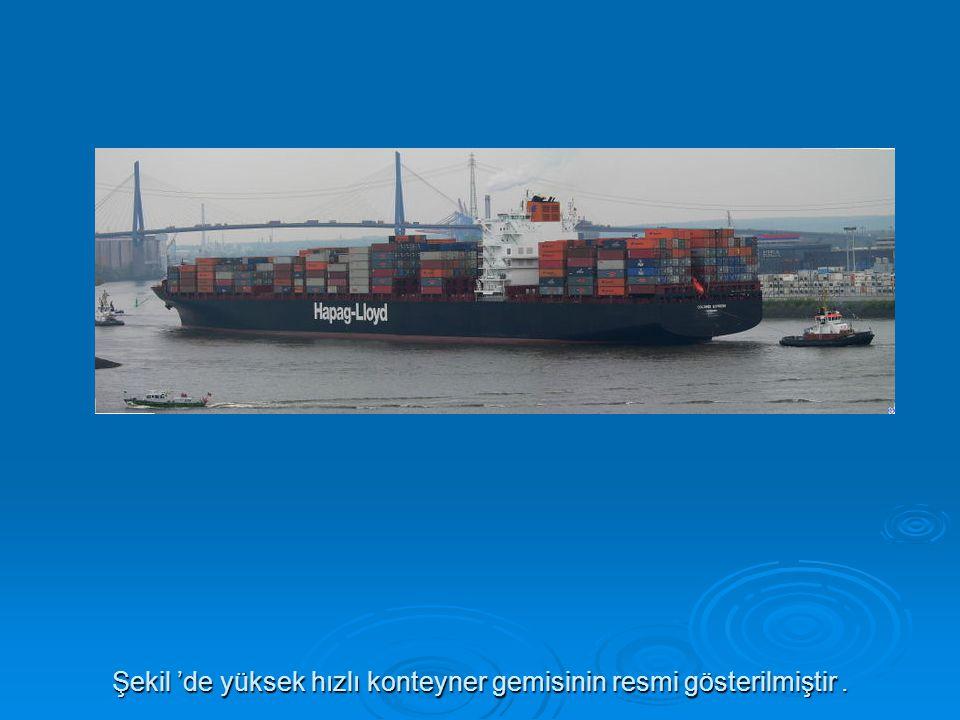 Şekil 'de yüksek hızlı konteyner gemisinin resmi gösterilmiştir.